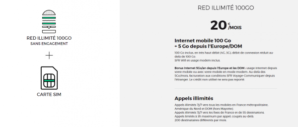 Forfait SFR RED Boost 100 Go