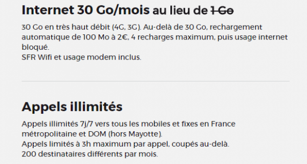 Forfait SFR RED 30 Gigas