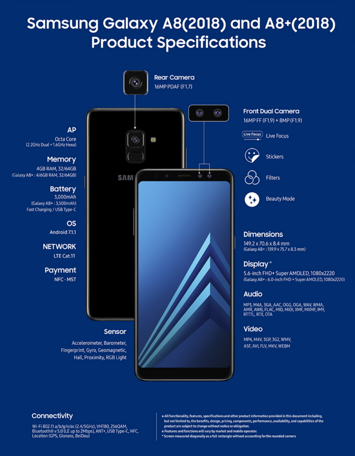 Fiche officielle Galaxy A8 2018