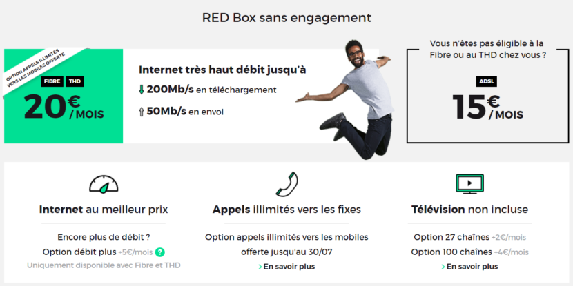 SFR RED internet sans engagement